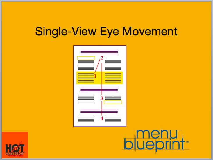 Single View Eye Pattern